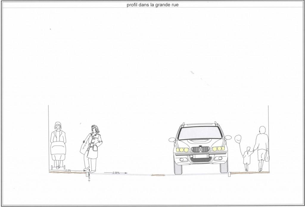 Illustration pour la Grande rue